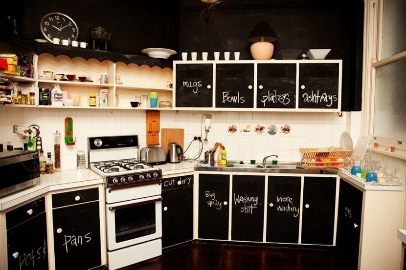 Cómo elegir los colores para pintar una cocina