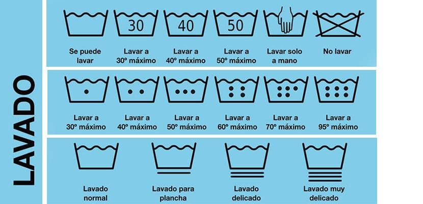 pictogramas de lavado