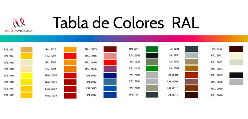 Tabla de colores RAL