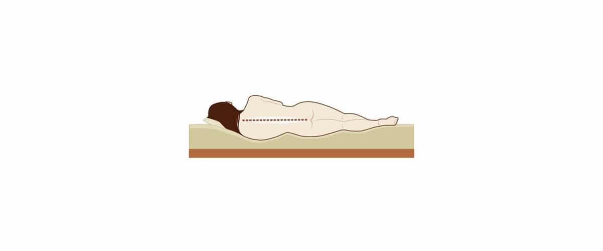 Firmeza del colchón